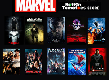 Every Marvel Movie ranked according to their rotten tomatoes score (part 2)- Number 44 to 35
