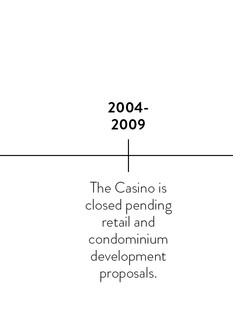 _21_casino_sc_timeline_flat_09.jpg