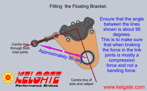 compatible with the gtk caliper and 30mm axles