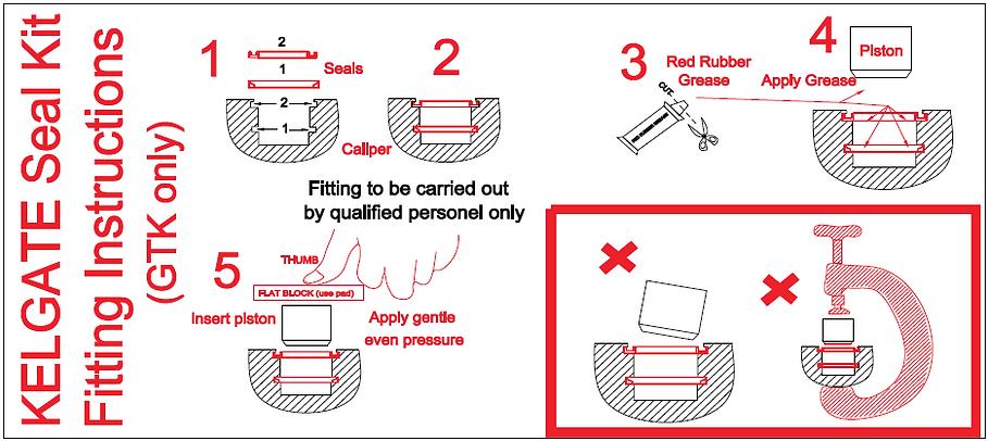 Kelgate GTK caliper seal and piston fitting guide