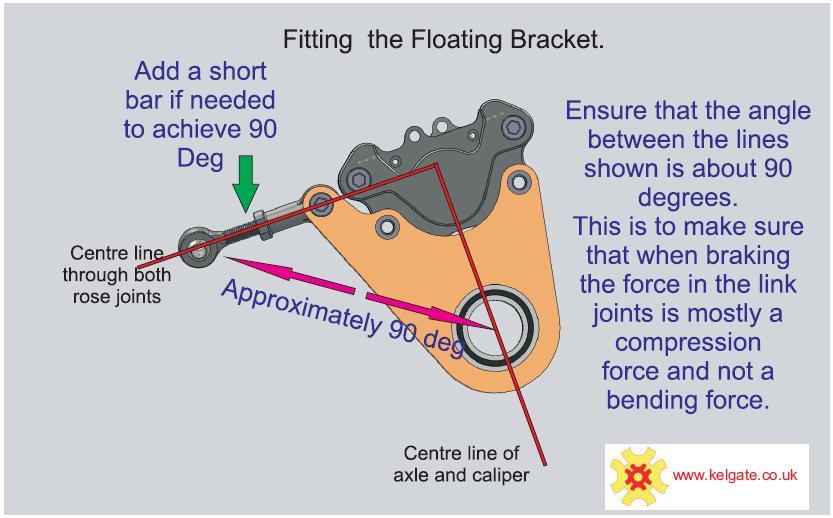 Kelgate Floating Caliper Fitting Instructions