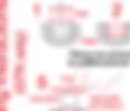 Kelgate GTK Seal Fitting Guide Diagram