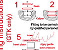 Kelgate GTK Seal Fitting Guide Diagram