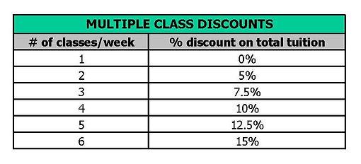 Multiple Class Discount Chart.jpg