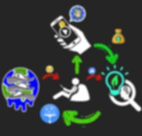 L-MentalChallengeSolutionDiagram.jpg
