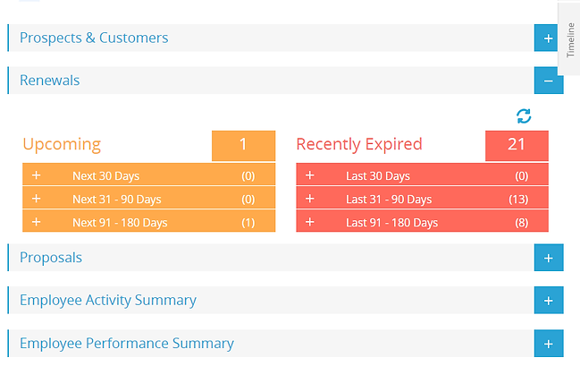 salestar sales management
