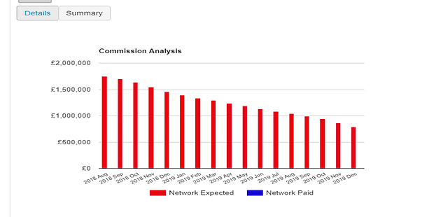 salestar network commission management