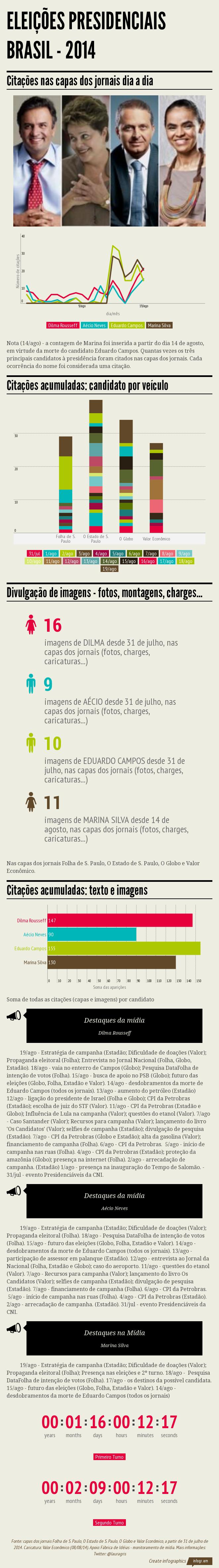 Eleicoes_Presidenciais_Brasil__2014 (2)