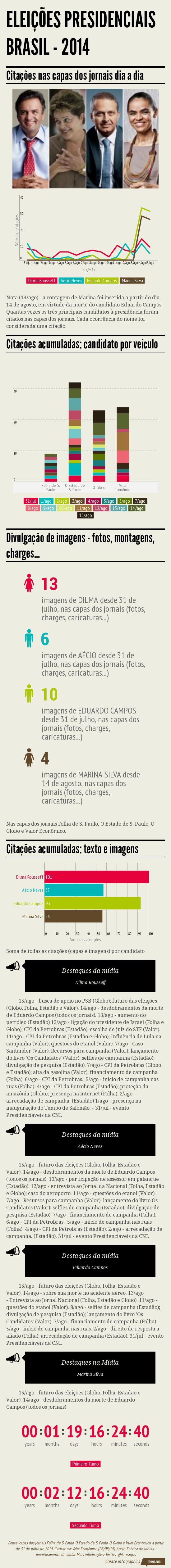 Eleicoes_Presidenciais_Brasil__2014