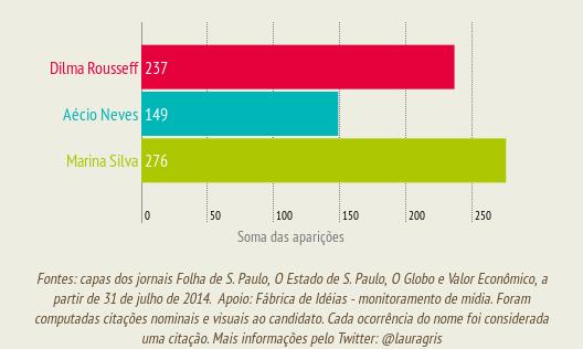 Eleicoes2014__ (1)
