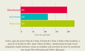 Eleicoes2014__