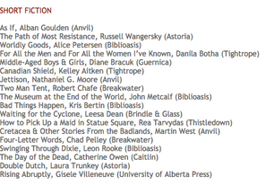 For All the Men...shortlisted for the ReLit Awards