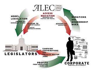 ALEC-explained.png