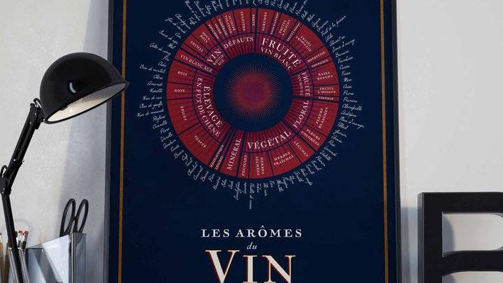 Affiche - Les Arômes du Vin