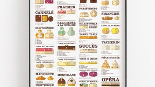 Affiche - Dissection des grands classiques de la pâtisserie