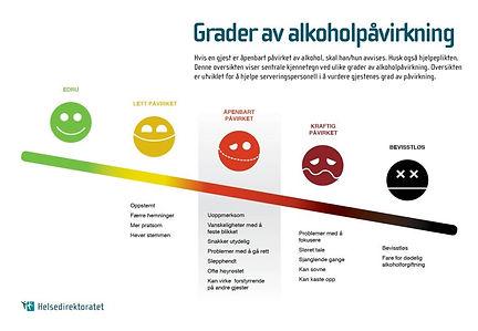 Grader_av_alkoholpåvirkning.jpg