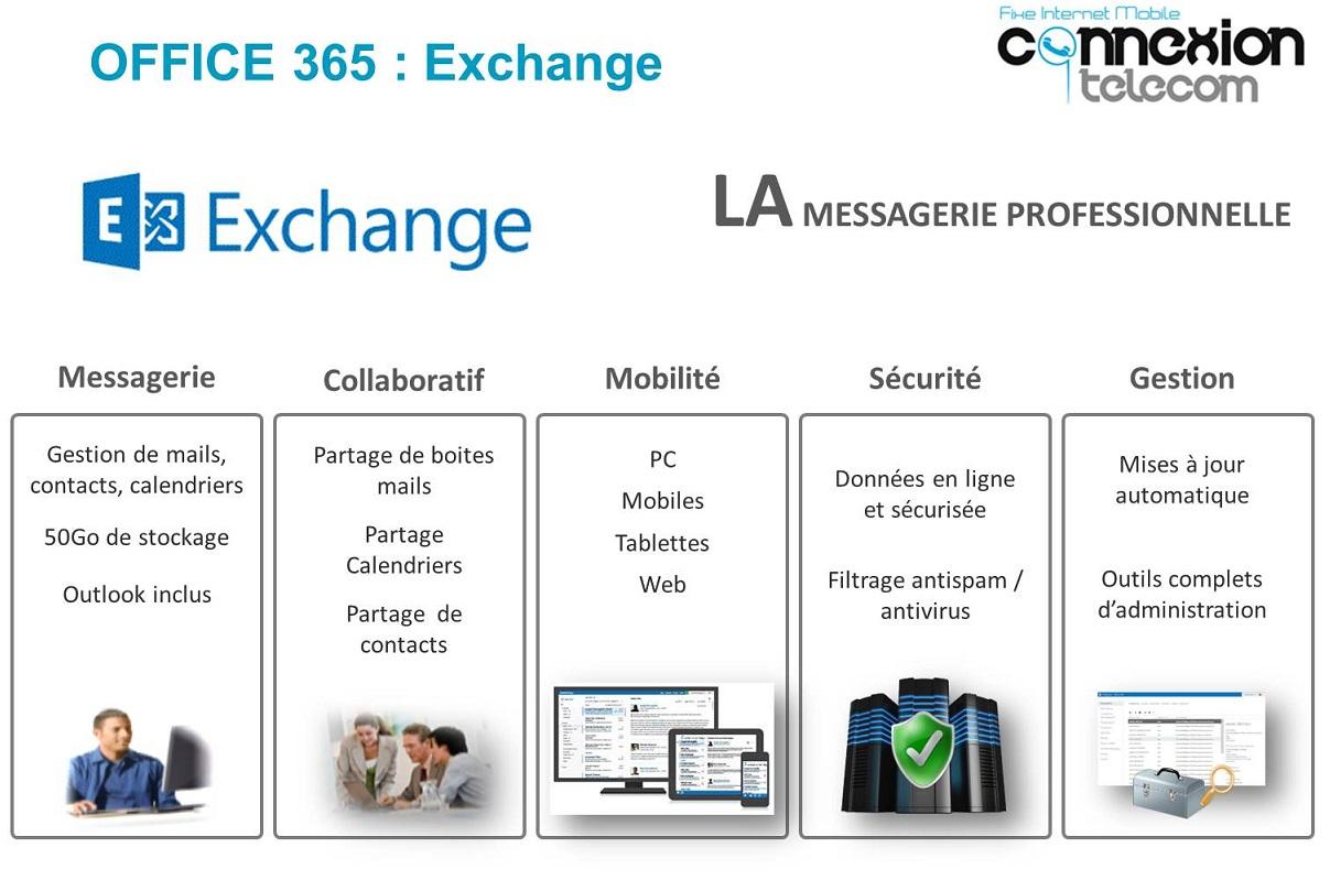 Exchange2.jpg