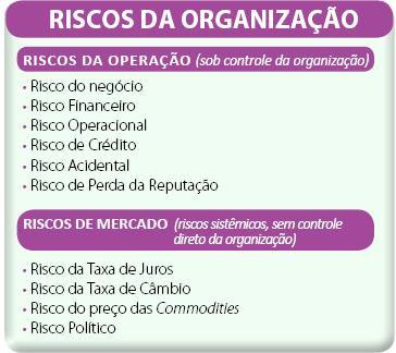 riscos_da_organização.jpg