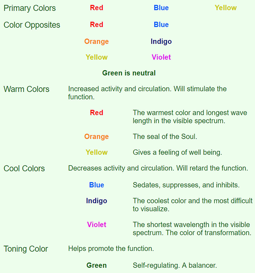 Color Therapy Chart