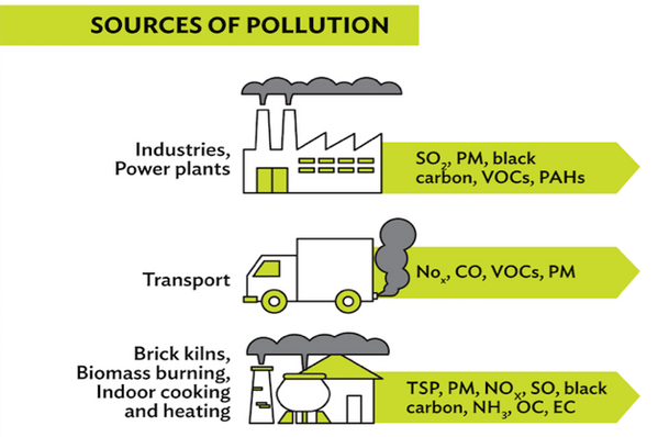 Pollution_Sources.png