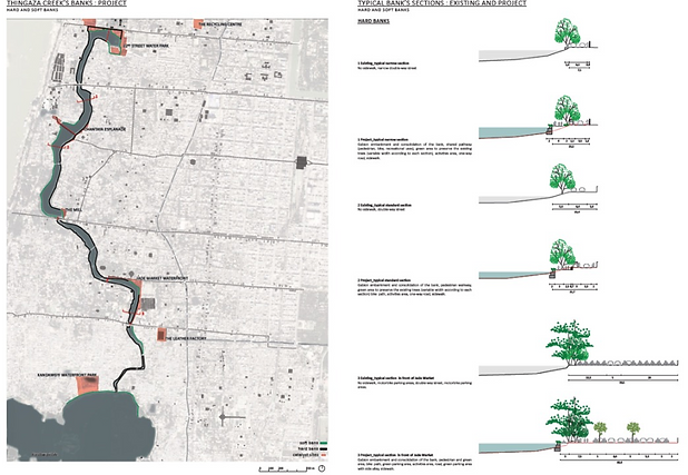 Thingazar-Creek-Embankment-Design-Guide.