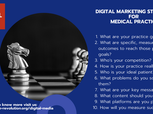 Medical Practice marketing strategy