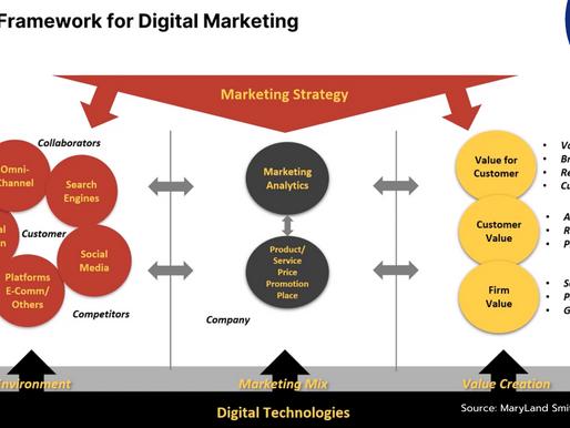 A Framework for Digital Marketing