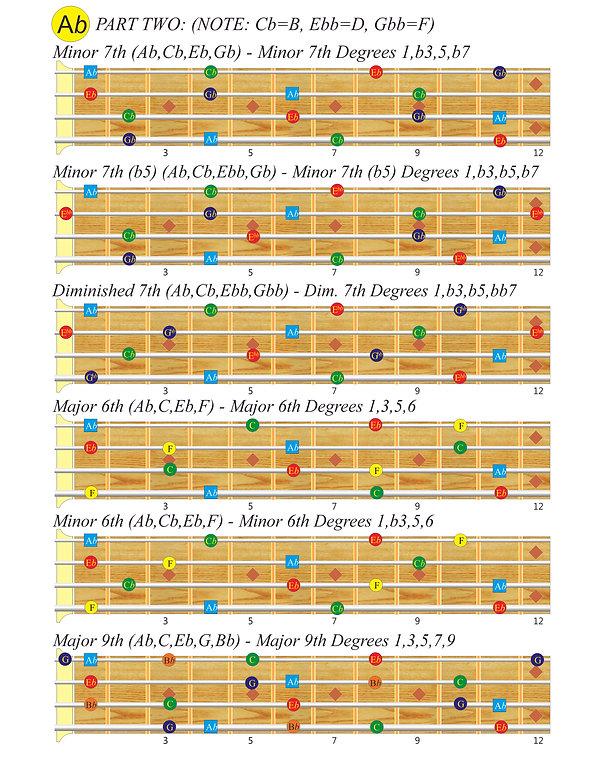 A-flat bass scales, Part 2