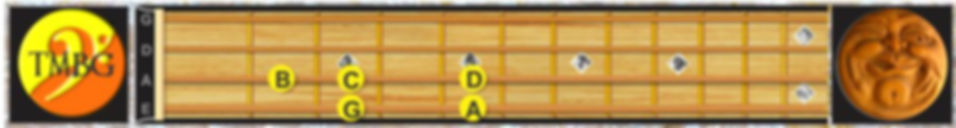 Fretboard 1-12 with Notes.jpg