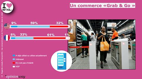 Graph_regards_Croisés_FR-US_13.png