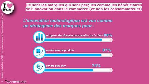 Graph_regards_Croisés_FR-US_06.png