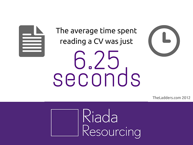 Join the riada gym get your cv into shape riada resourcing the truth recruiters spend about 6 seconds before they make the initial fitno fit decision that means prioritising information on your cv is yelopaper Choice Image