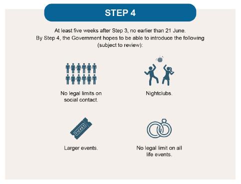 Covid-Roadmap-Step-4.jpg