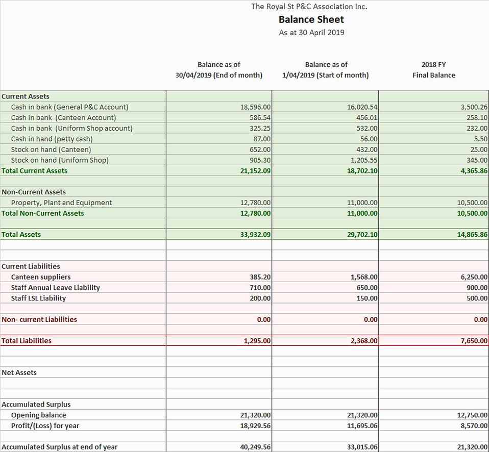 balance sheet image 2.png