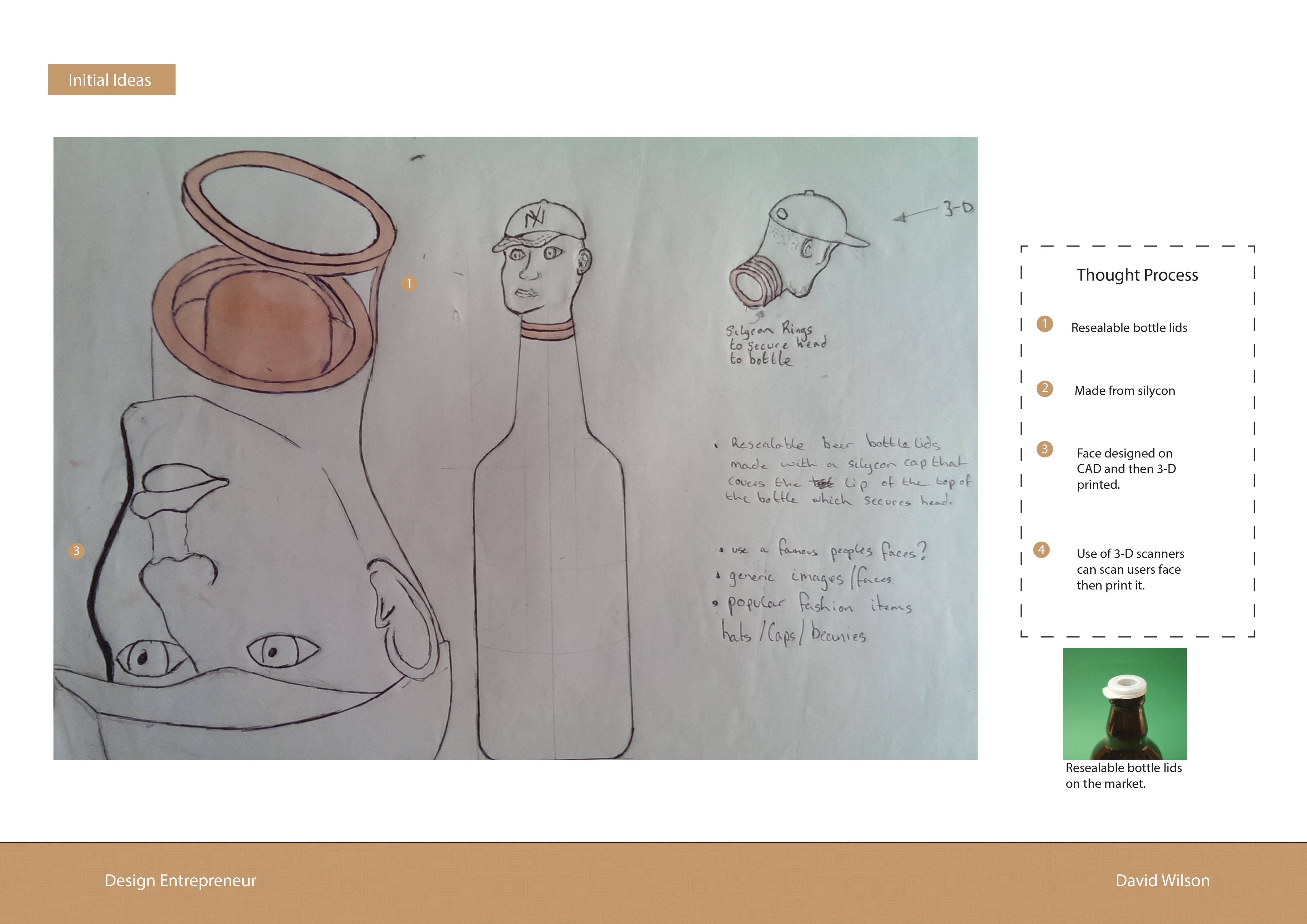 initial idea head