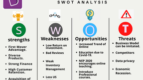 BYJU'S – The Learning App SWOT Analysis