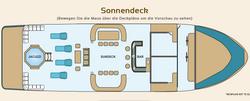 Deckplan Sundeck