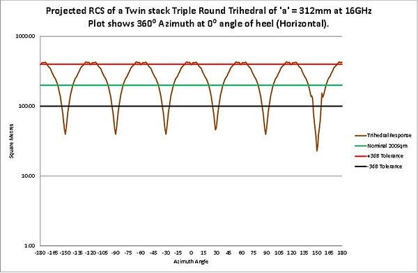 EMTH312 Predicted plot.jpg