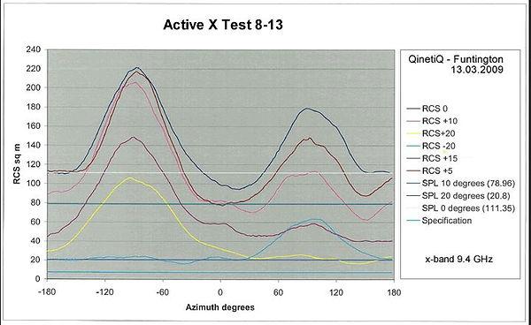 Active-X Linear diagram.JPG