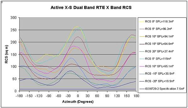 Active xs linear diagram 2.JPG