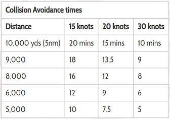 Collision avoidance.JPG