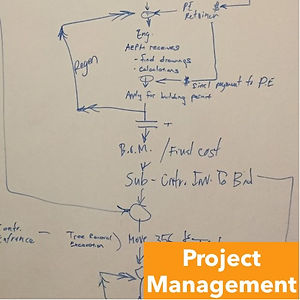 Services-ProjectManagement.jpg