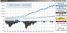 SS_Balanced_Model_Chart_1-20.png