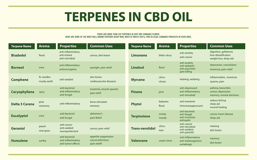 tecnacious hemp oil uk