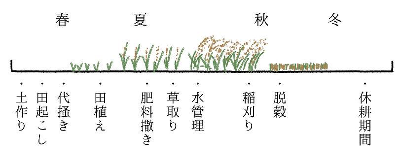はちぼく年間スケジュール.jpg