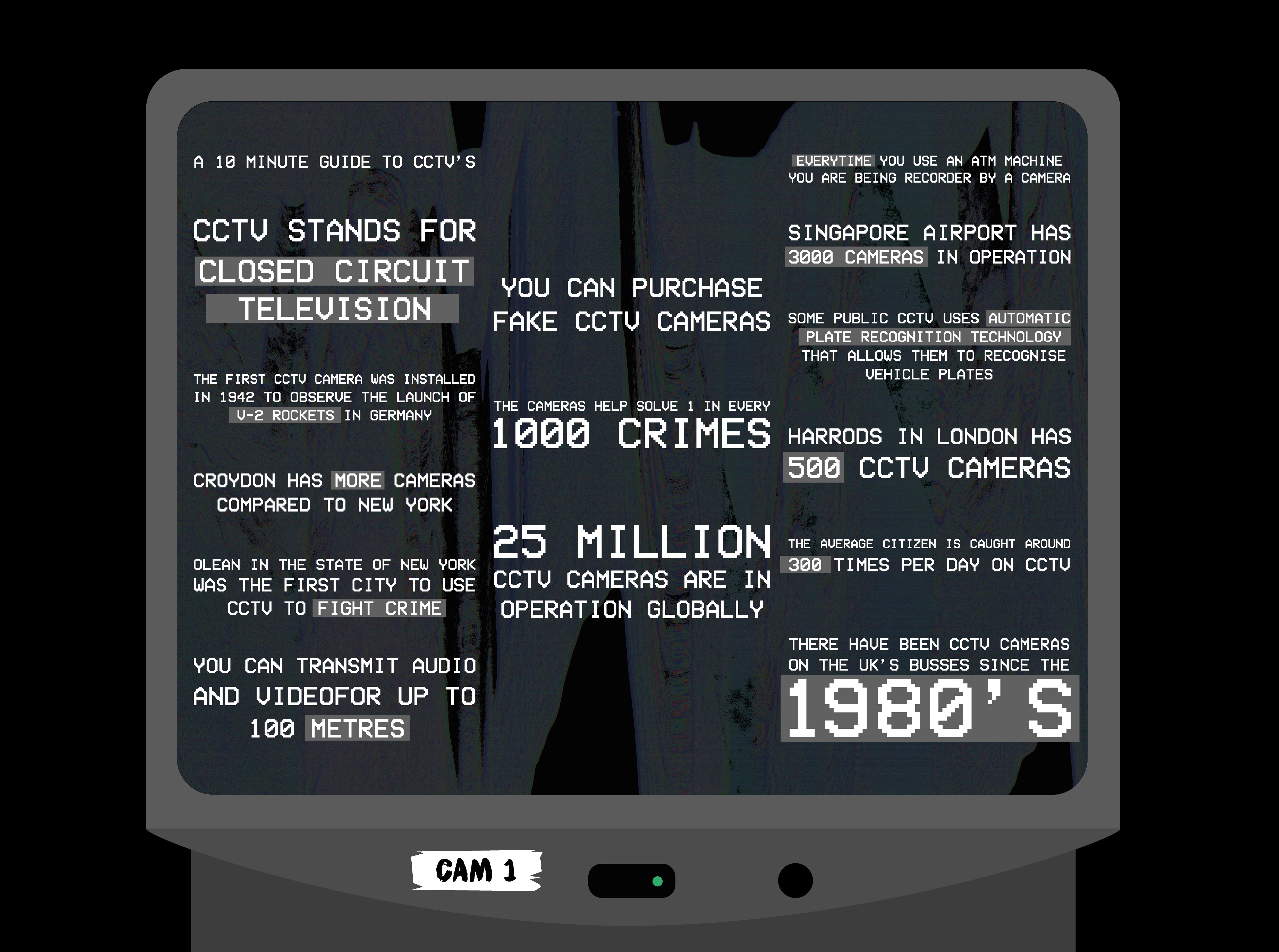 NEW CCTV INFOGRAPHIC