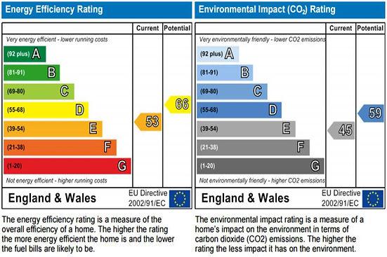 EPC-Charts-Header-Image.jpg