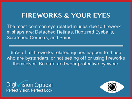 The importance of Firework Safety