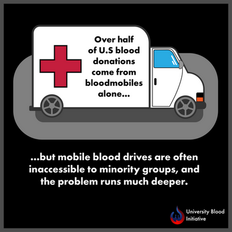 Causes: Mobile Blood Drives & Underprivileged Schools
