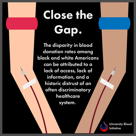 Blood Donation and Race: Demographic Disparities